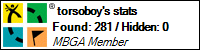 Profile for torsoboy