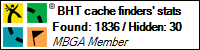 Profile for BHT Cache Finders