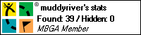 Profile for muddyriver