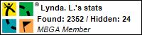 Profile for Lynda. L.