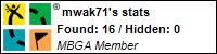 Profile for mwak71