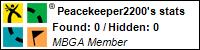 Profile for Peacekeeper