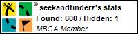 Profile for seekandfinderz