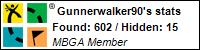 Profile for Gunnerwalker90