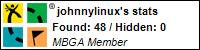 Profile for johnnylinux