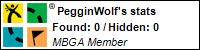 Profile for PegginWolf