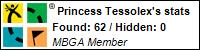 Profile for Princess Tessolex