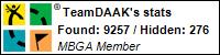 Profile for TeamDAAK