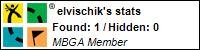 Profile for elvischik