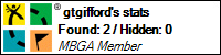 Profile for gtgifford