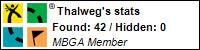Profile for Thalweg