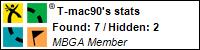 Profile for T-mac90