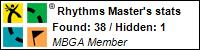 Profile for Rhythms Master