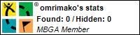 Profile for omrimako
