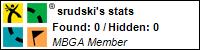 Profile for srudski
