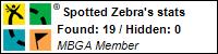 Profile for Spotted Zebra