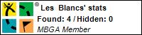 Profile for Les Blanc