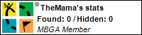 Profile for TheMama