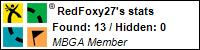 Profile for Redfoxy27