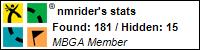 Profile for nmrider