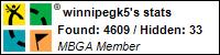 Profile for winnipegk5