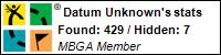 Profile for Datum Unknown