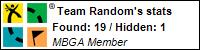 Profile for Team Random