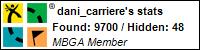 Profile for dani_carriere