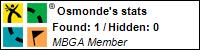 Profile for Osmonde