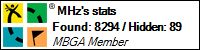 Profile for MHz