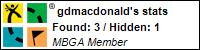 Profile for gdmacdonald