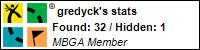 Profile for gredyck