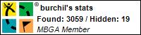 Profile for burchil