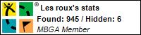 Profile for Les roux