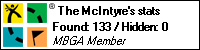 Profile for The McIntyre