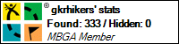 Profile for GKRhikers