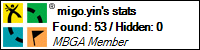 Profile for migoyin