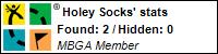 Profile for Holey Socks