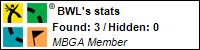 Profile for BWL