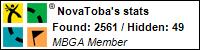 Profile for NovaToba