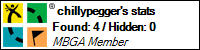 Profile for chillypegger