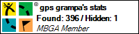 Profile for GPS Grampa