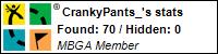 Profile for Crankypants