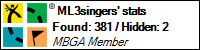 Profile for ML3singers