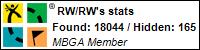 Profile for RW RW