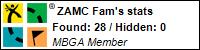 Profile for ZAMC Fam