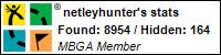 Profile for netleyhunter