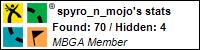 Profile for spyro and mojo