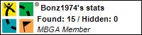 Profile for Bonz1974