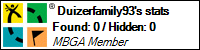 Profile for Duizerfamily93